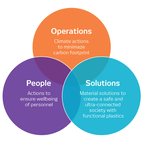 operations_people_solutions2